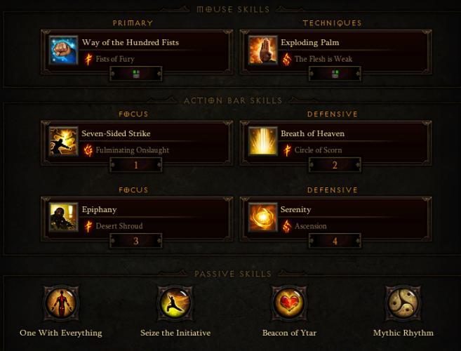 Best Monk Dps Build Diablo